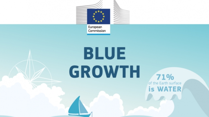 Opportunità H2020 in ambito Blue Growth
