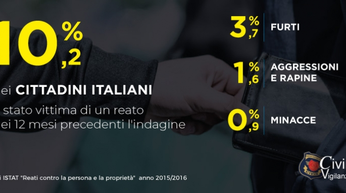 Sicurezza in Italia: inversione di tendenza